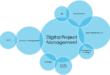 Digital project manager, chi è e cosa fa