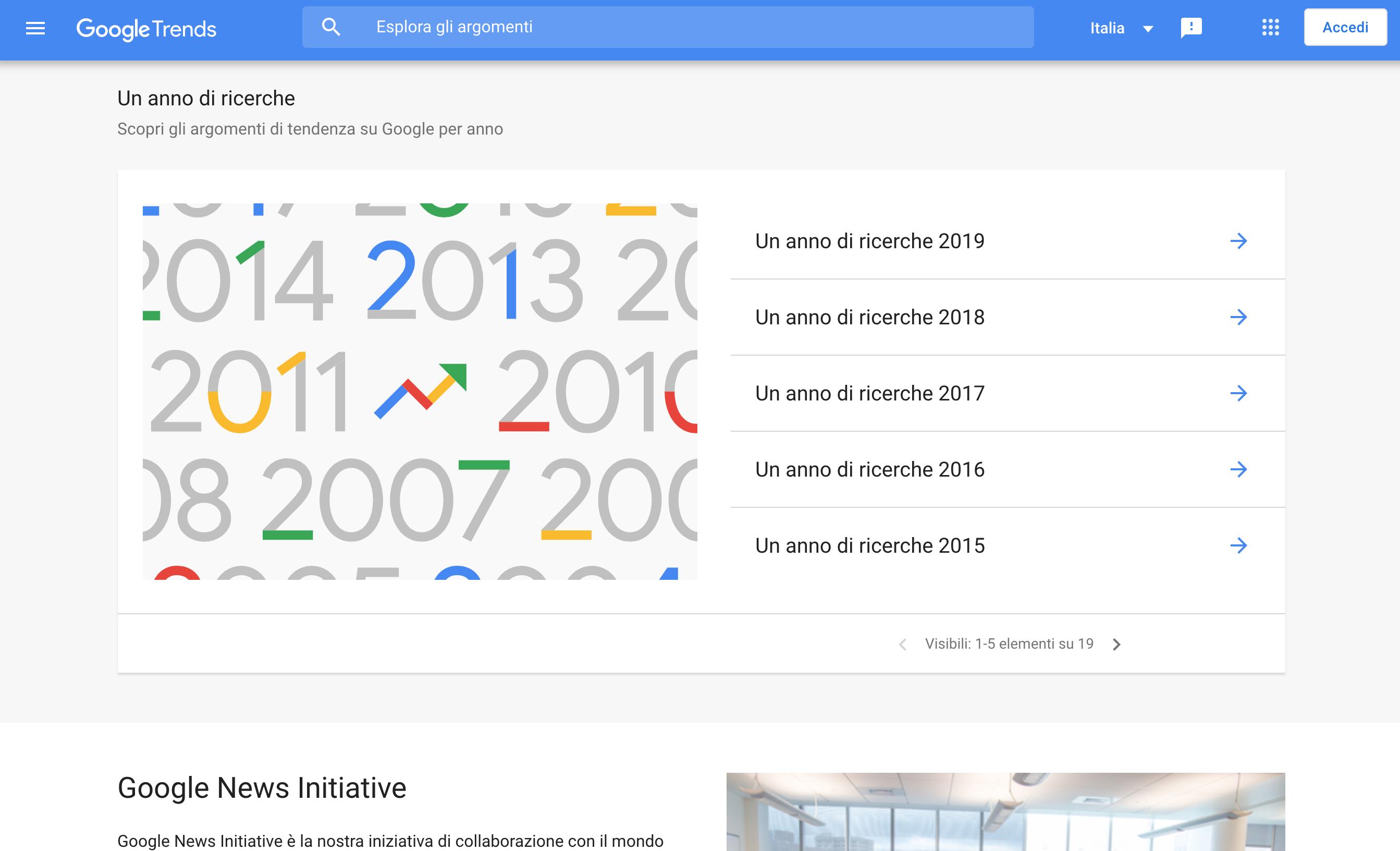 Google trends per ricerca parole chiave a pagamento
