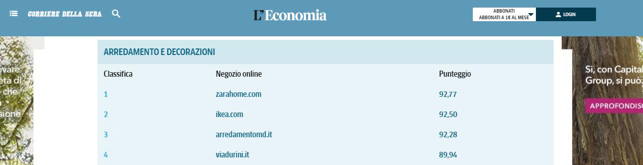 classifica annuale dei migliori e-commerce, Il Corriere della Sera